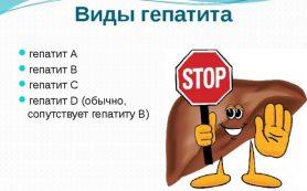 Гепатит: разновидности и симптомы